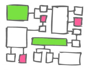 مشاور بازاریابی - مشاوره بازاریابی سیستمی
