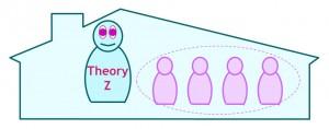 theoryz