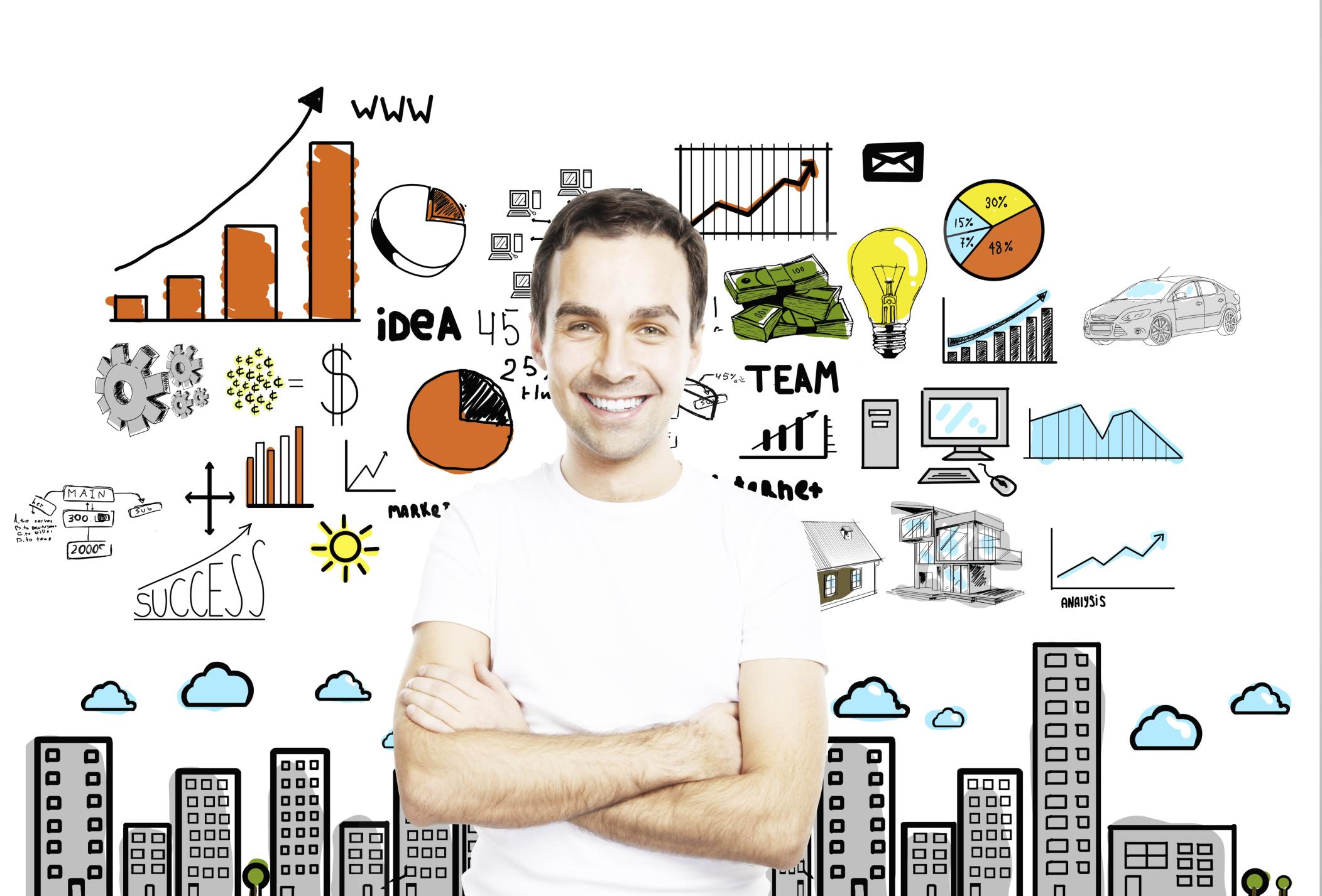 برنامه بازاریابی و فروش - برنامه بازاریابی - برنامه فروش