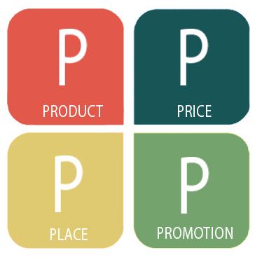 استراتژی بازاریابی - چهار پی - 4p
