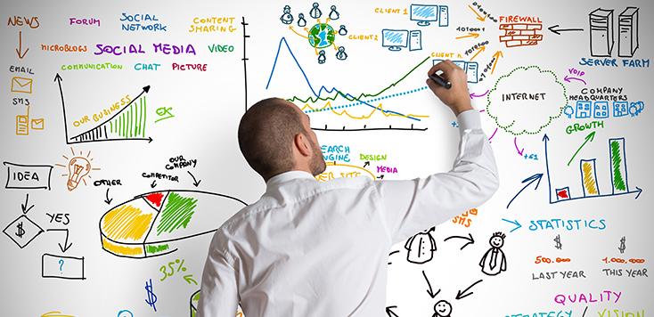 انواع بازاریابی - kind of marketing
