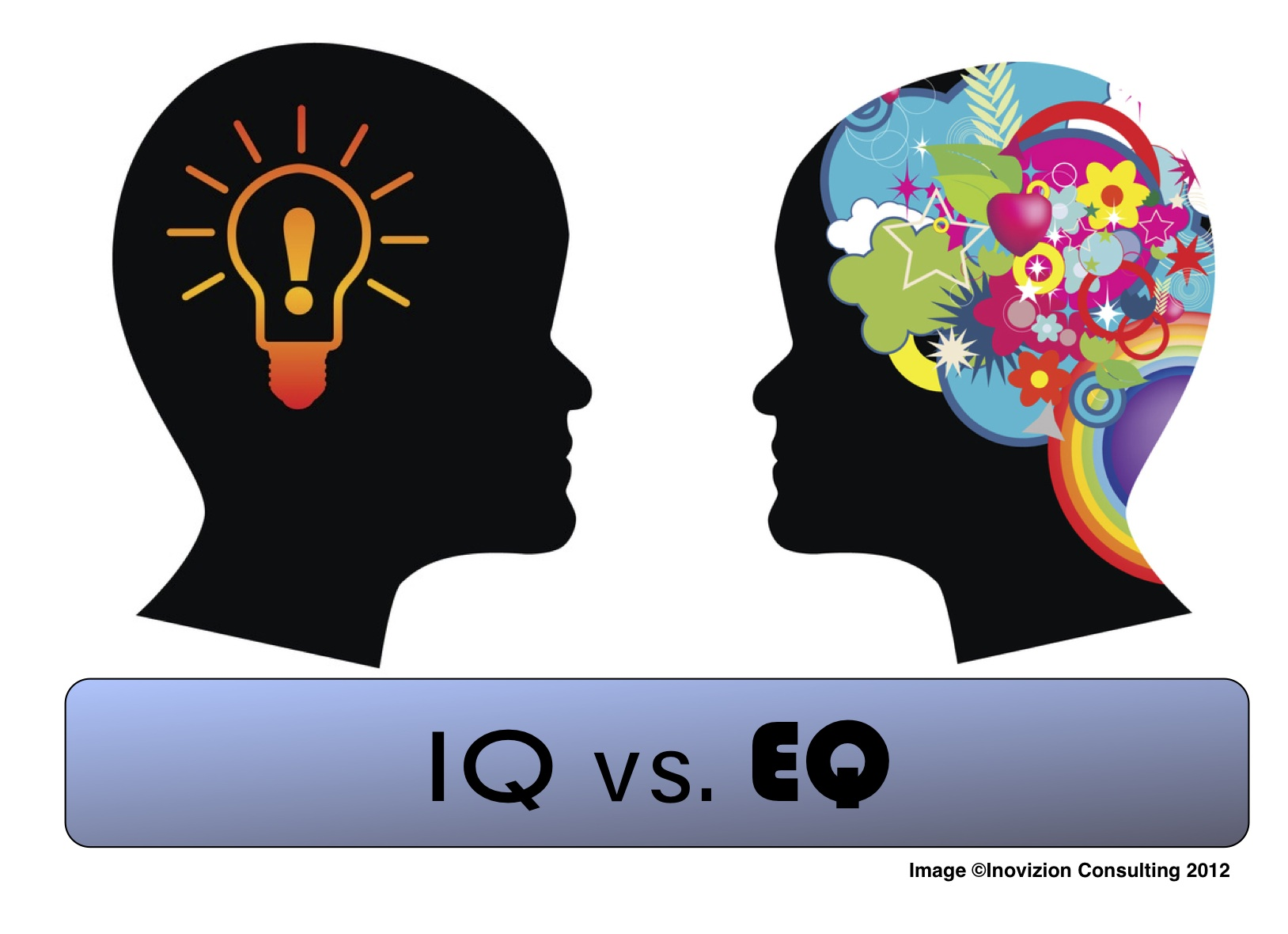 هوش تجاری - Business Intelligence