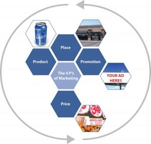 ابزار بازاریابی