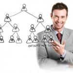 بازاریابی شبکه ای - بازاریابی چند سطحی - MLM