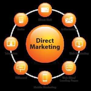 بازاریابی مستقیم - فروش مستقیم - direct marketing