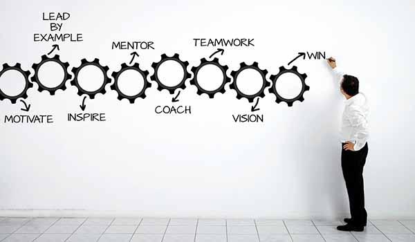 طرح و برنامه بازاریابی