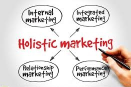 بازاریابی جامع نگر , Holistic Marketing