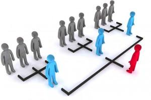 بازاریابی هرمی - بازاریابی شبکه ای - بازاریابی چند سطحی