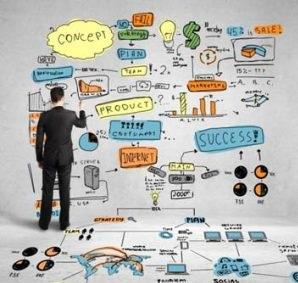 شیوه های بازاریابی مدرن - بازاریابی مدرن