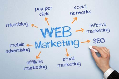 گسترش بازاریابی اینترنتی - بازاریابی وب - بازاریابی آنلاین