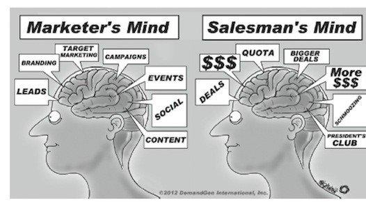 مشاوره فروش و بازاریابی