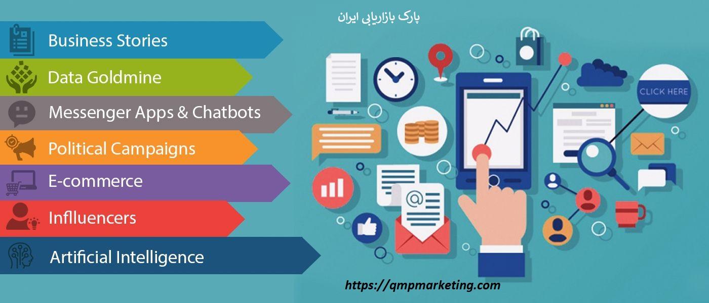 مشاوره بازاریابی صنعتی - بازاریابی صنعتی - مشاور بازاریابی صنعتی